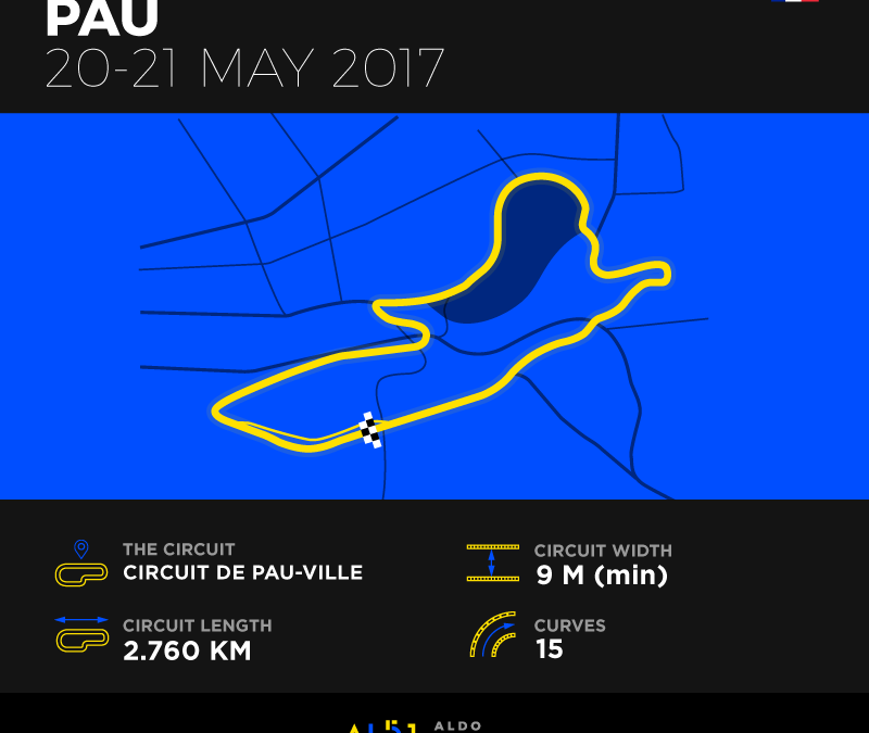 Festante ready for Round 3 at Pau