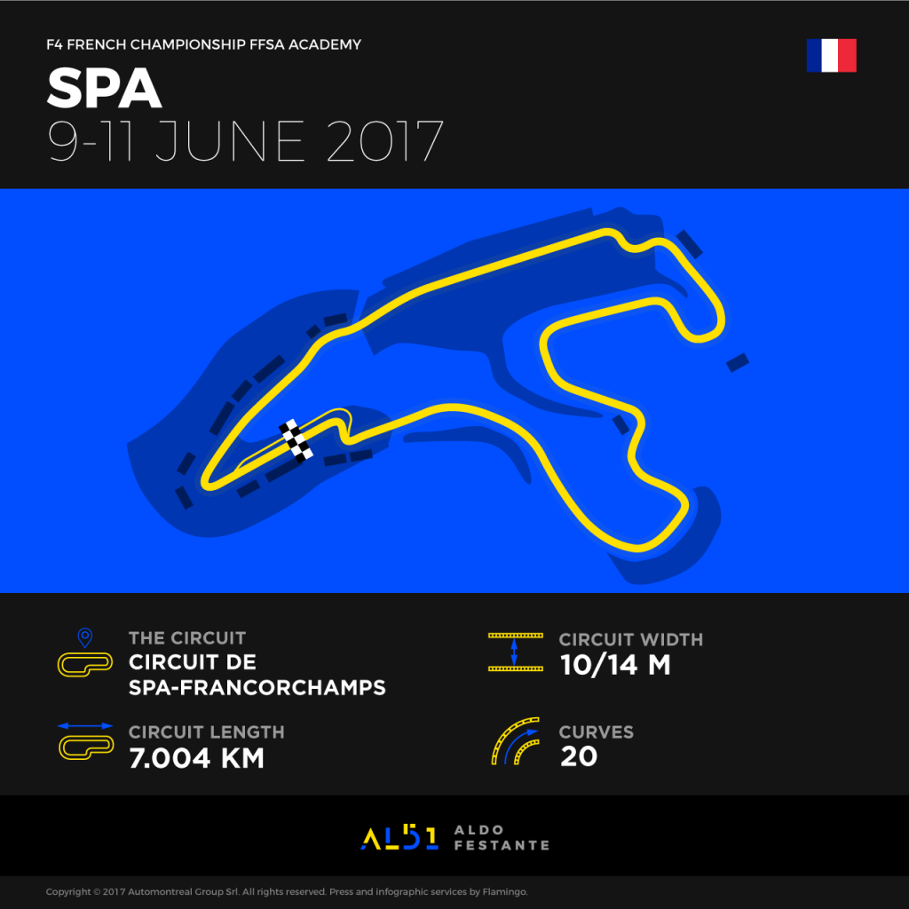 Srl And Spa