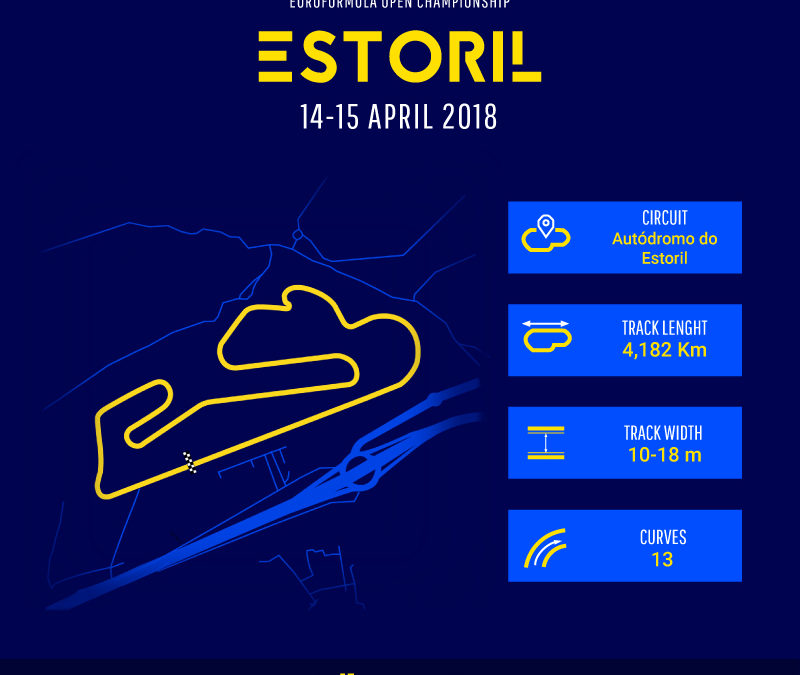 Engines fire up for the first round of the Euroformula Open at Estoril