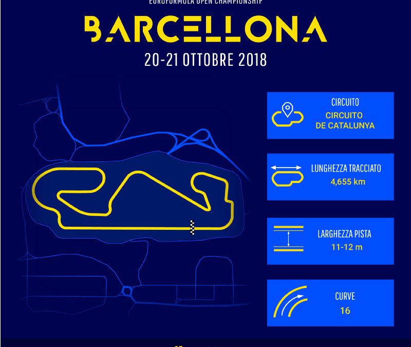 Ultimo round di campionato a Barcellona