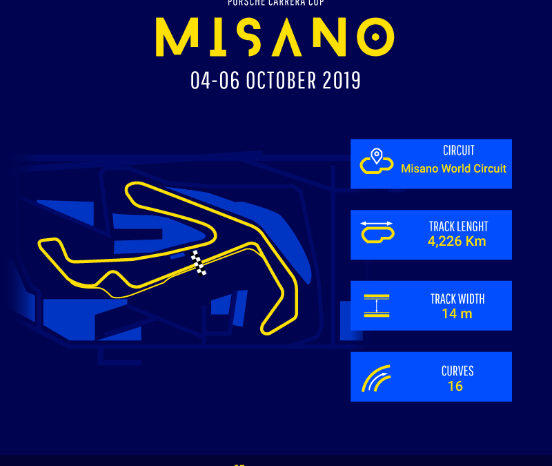 NEW CHALLENGE AT MISANO FOR FESTANTE
