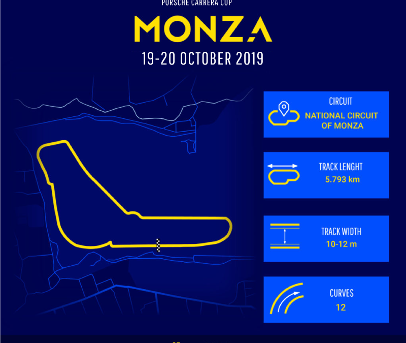 FESTANTE AT MONZA: FINAL BATTLE FOR THE PODIUM